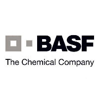 China BASF Umsatz