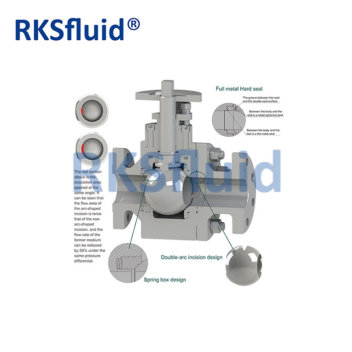 RKSfluid high temperature hard seal ball valve for chemical application